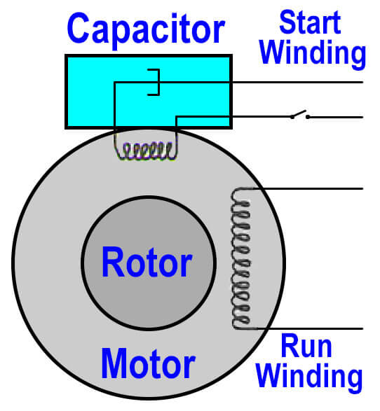 Start Capacitor Circuit
